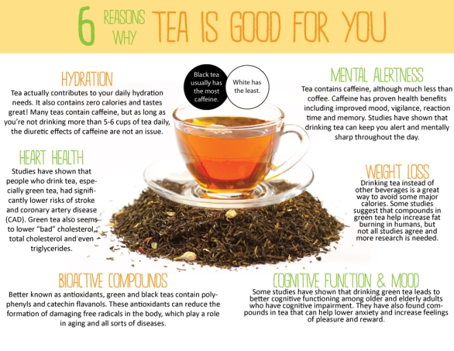 the-health-benefits-of-drinking-tea64FE1DF31762
